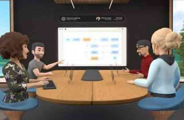 Facebooklaunches Horizon Workrooms for remote co-working in VR